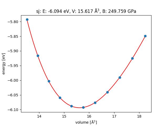 ASE VASP convergence test | Zeyuan Tang's Blog